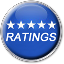 Insurance Ratings